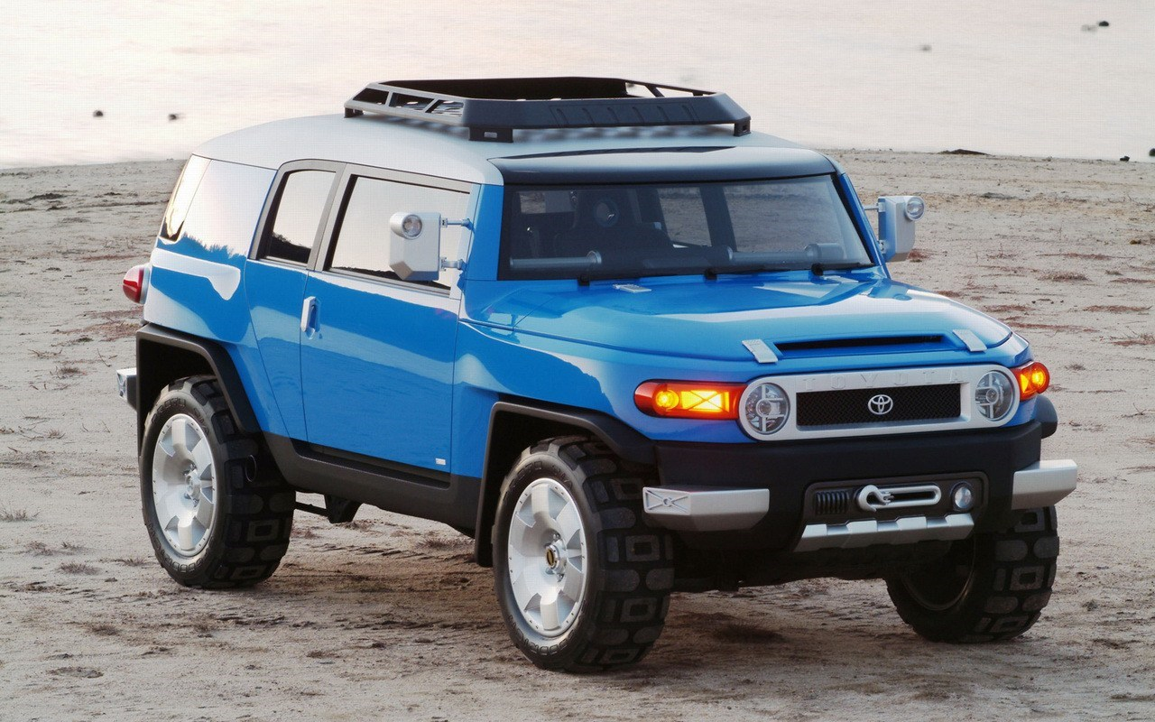 2020 Toyota FJ Cruiser Price Prediction
